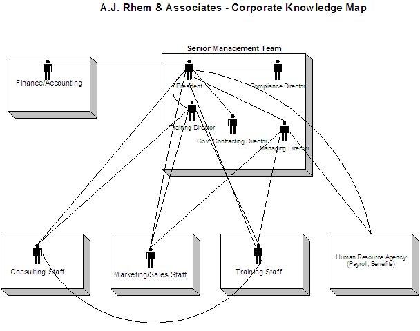 AJRA KM Map