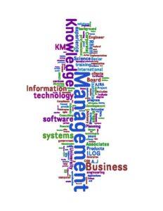 AJ Rhem Corp Wordle