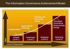 A.J.Rhem & Associates - Information Governance