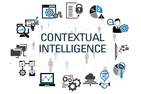 contextual%20intelligence-technology