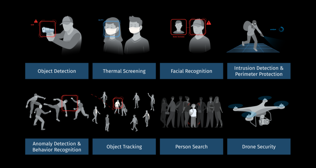 Responsible and Ethical AI in Physical Threat Detection Solutions